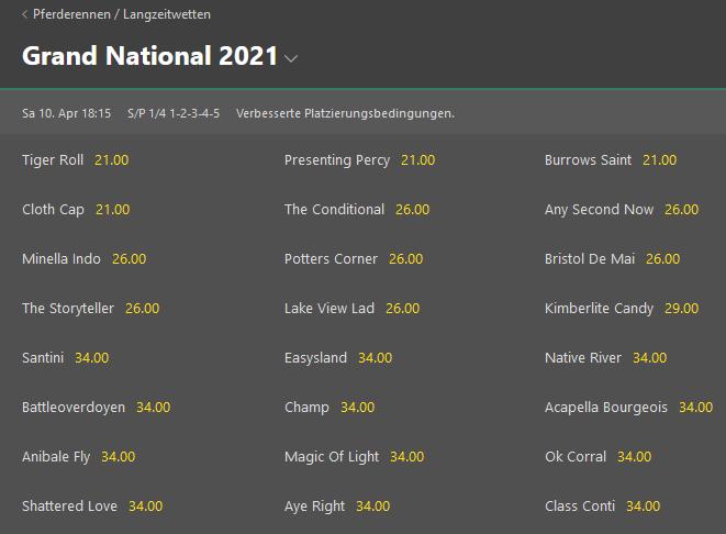 Bet365 Wettquoten für das Grand National 2021